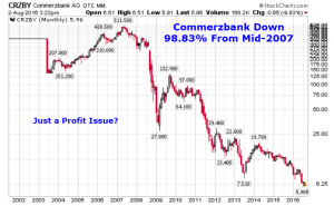 commerzbank-monthly1